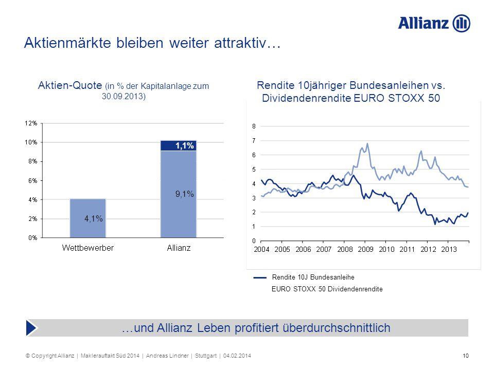 10 …und Allianz Leben profitiert überdurchschnittlich Aktienmärkte bleiben weiter attraktiv… Rendite 10J Bundesanleihe Aktien-Quote (in % der Kapitala