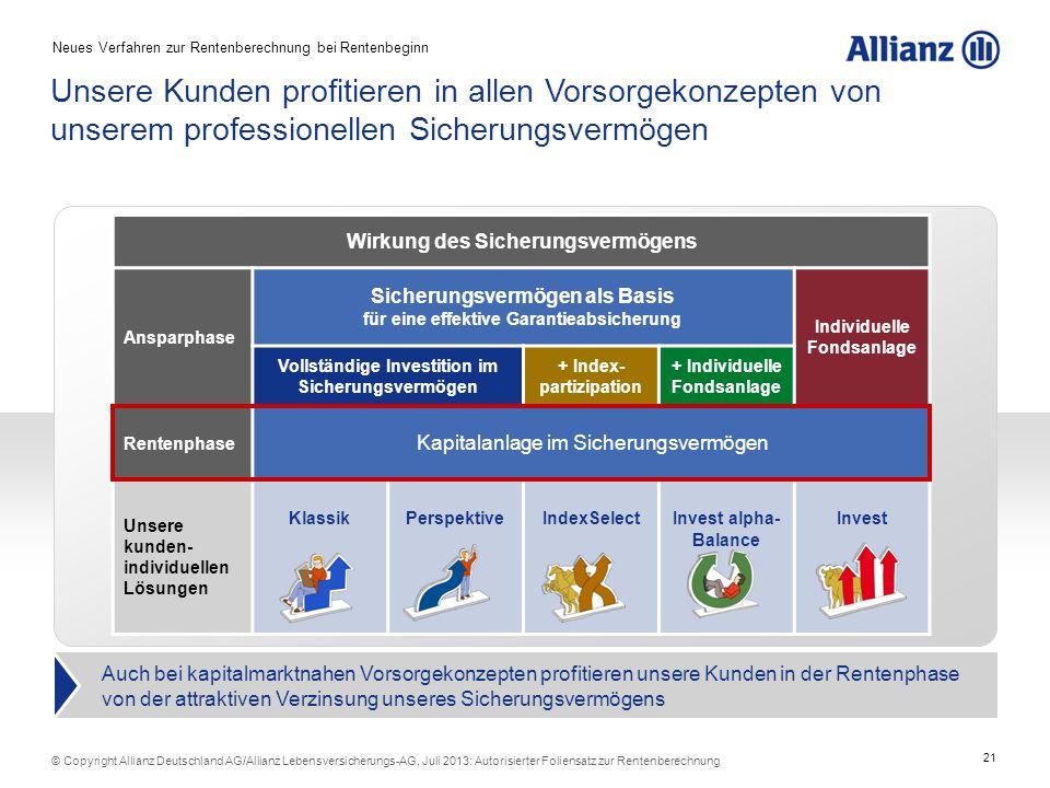 21 © Copyright Allianz Deutschland AG/Allianz Lebensversicherungs-AG, Juli 2013: Autorisierter Foliensatz zur Rentenberechnung Unsere Kunden profitier