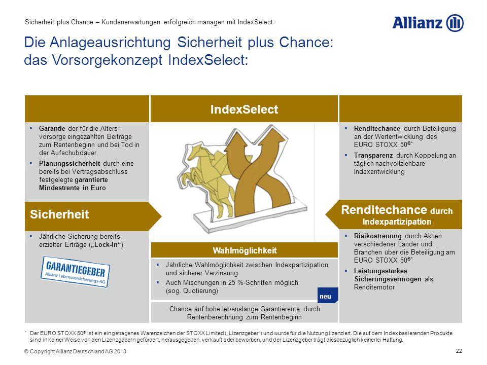 22 © Copyright Allianz Deutschland AG 2013  Risikostreuung durch Aktien verschiedener Länder und Branchen über die Beteiligung am EURO STOXX 50 ®* 