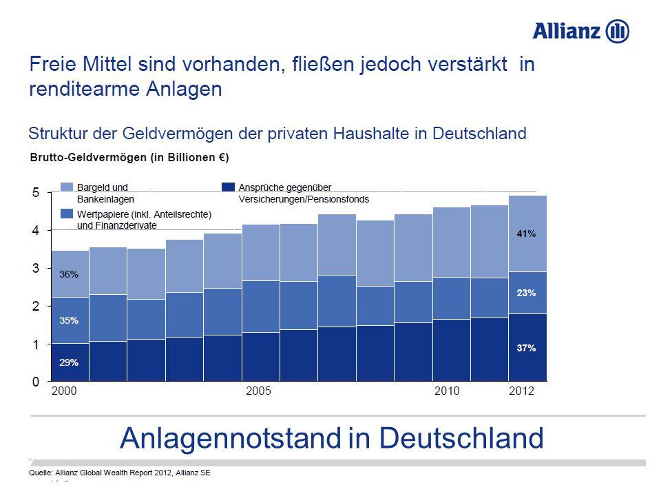 6 Anlagennotstand in Deutschland