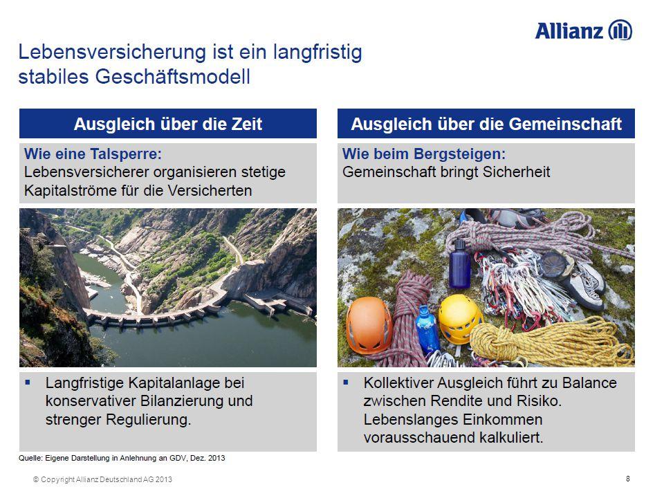 8 © Copyright Allianz Deutschland AG 2013