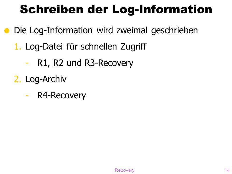 Recovery14 Schreiben der Log-Information  Die Log-Information wird zweimal geschrieben 1.Log-Datei für schnellen Zugriff -R1, R2 und R3-Recovery 2.Lo