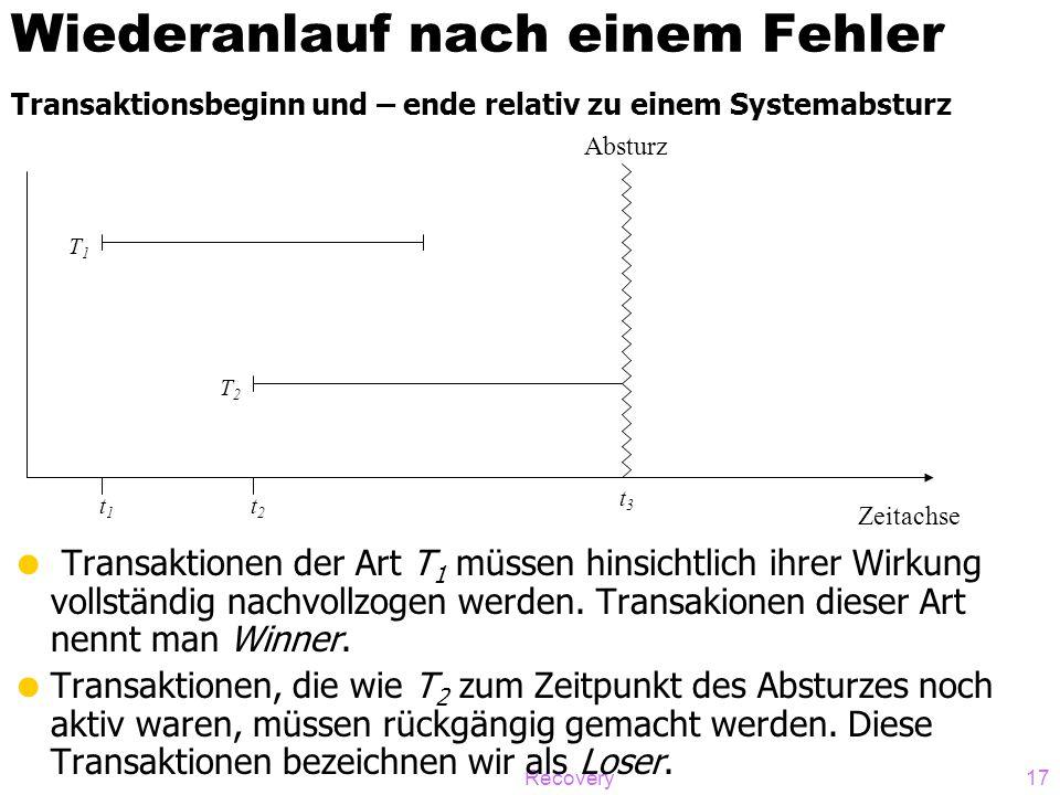 Recovery17 Wiederanlauf nach einem Fehler  Transaktionen der Art T 1 müssen hinsichtlich ihrer Wirkung vollständig nachvollzogen werden. Transakionen