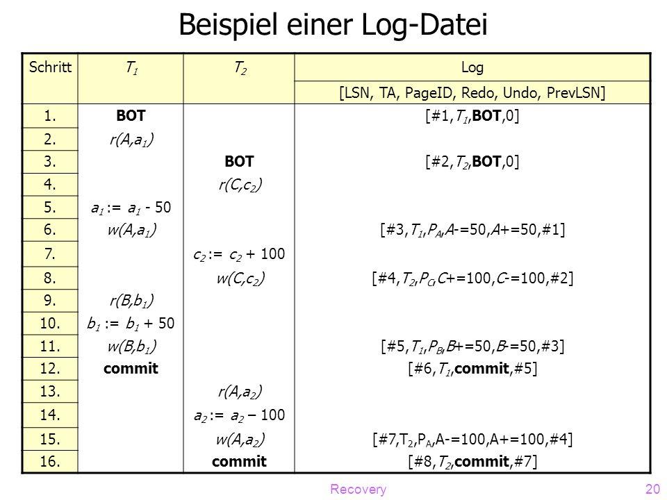 Recovery20 Beispiel einer Log-Datei SchrittT1T1 T2T2 Log [LSN, TA, PageID, Redo, Undo, PrevLSN] 1.BOT[#1,T 1,BOT,0] 2.r(A,a 1 ) 3.BOT[#2,T 2,BOT,0] 4.