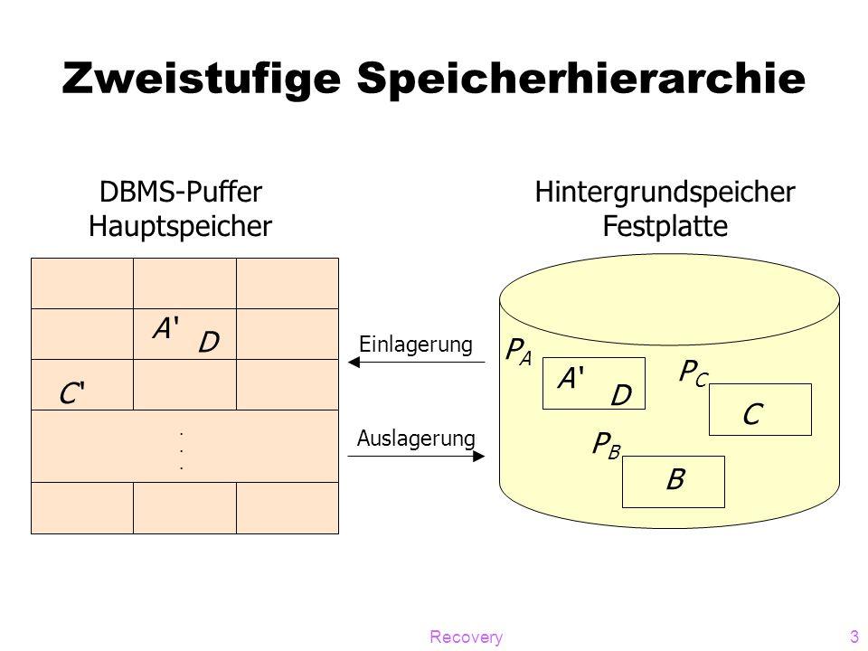 Recovery4 Die Speicherhierarchie Ersetzung von Puffer-Seiten  ¬steal: Bei dieser Strategie wird die Ersetzung von Seiten, die von einer noch aktiven Transaktion modifiziert wurden, ausgeschlossen.