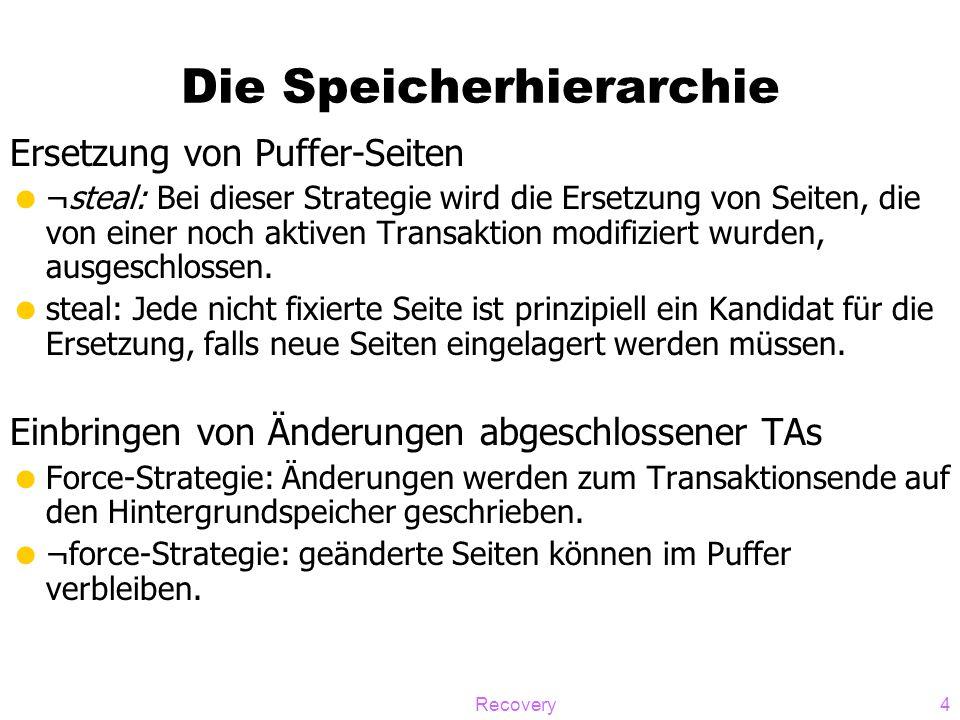 Recovery4 Die Speicherhierarchie Ersetzung von Puffer-Seiten  ¬steal: Bei dieser Strategie wird die Ersetzung von Seiten, die von einer noch aktiven