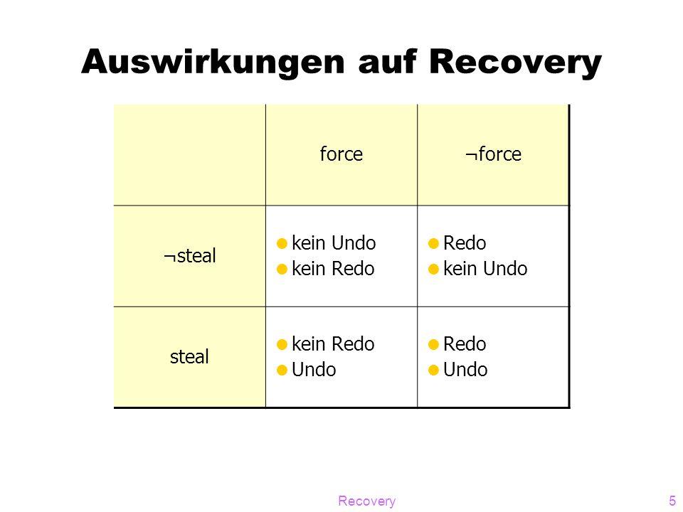 Recovery26 Drei unterschiedliche Sicherungspunkt-Qualitäten Log Sicherungspunkt (a) transaktionskonsistent (b) aktionskonsistent (c) unscharf (fuzzy) Analyse Redo Undo Analyse Redo Undo Analyse Redo Undo MinDirtyPageLSN MinLSN