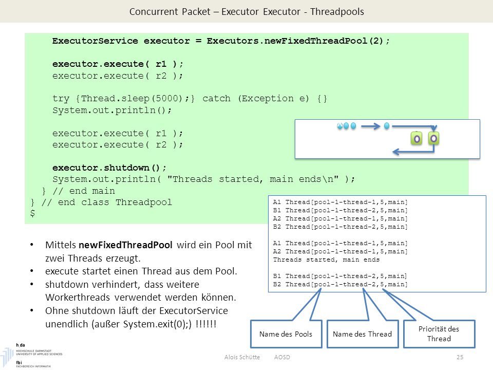 Concurrent Packet – Executor Executor - Threadpools Alois Schütte AOSD25 ExecutorService executor = Executors.newFixedThreadPool(2); executor.execute( r1 ); executor.execute( r2 ); try {Thread.sleep(5000);}catch (Exception e) {} System.out.println(); executor.execute( r1 ); executor.execute( r2 ); executor.shutdown(); System.out.println( Threads started, main ends\n ); } // end main } // end class Threadpool $ Mittels newFixedThreadPool wird ein Pool mit zwei Threads erzeugt.