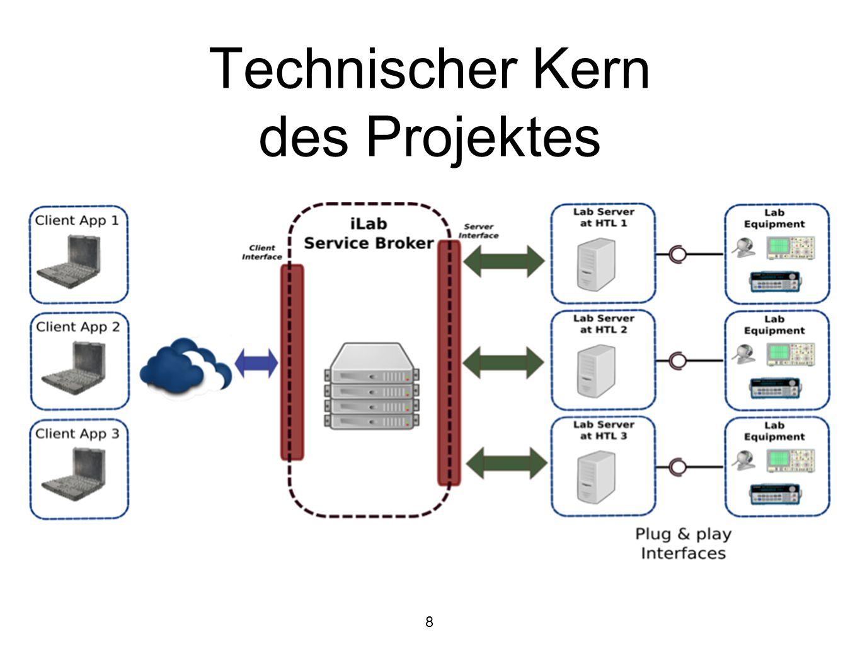 Technischer Kern des Projektes 8