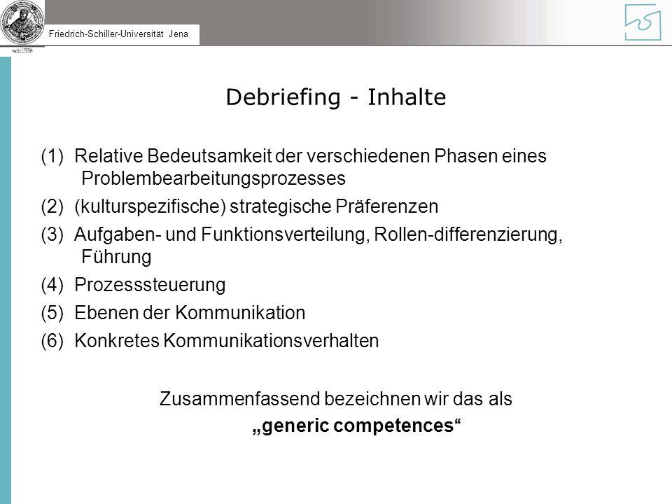 """Friedrich-Schiller-Universität Jena Debriefing - Inhalte (1) Relative Bedeutsamkeit der verschiedenen Phasen eines Problembearbeitungsprozesses (2) (kulturspezifische) strategische Präferenzen (3) Aufgaben- und Funktionsverteilung, Rollen-differenzierung, Führung (4) Prozesssteuerung (5) Ebenen der Kommunikation (6) Konkretes Kommunikationsverhalten Zusammenfassend bezeichnen wir das als """"generic competences"""