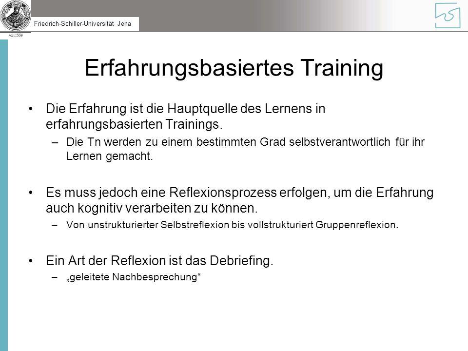 Friedrich-Schiller-Universität Jena Erfahrungsbasiertes Training Die Erfahrung ist die Hauptquelle des Lernens in erfahrungsbasierten Trainings.