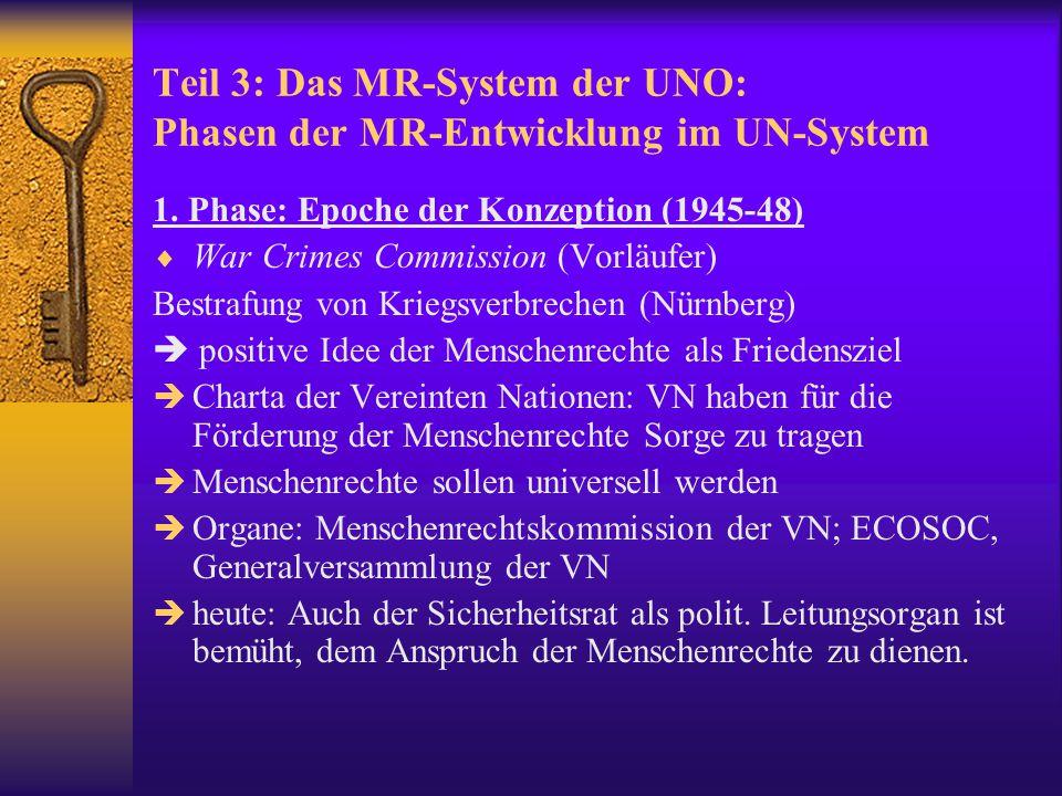 Teil 3: Das MR-System der UNO: Phasen der MR-Entwicklung im UN-System 1.