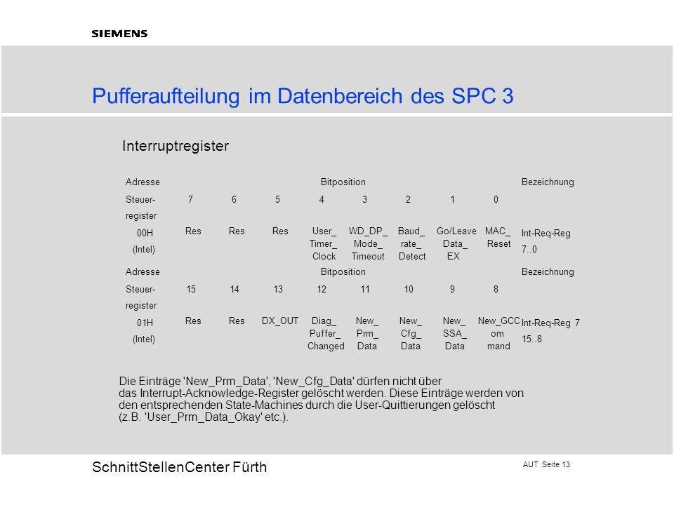 AUT Seite 13 20 SchnittStellenCenter Fürth Die Einträge 'New_Prm_Data', 'New_Cfg_Data' dürfen nicht über das Interrupt-Acknowledge-Register gelöscht w