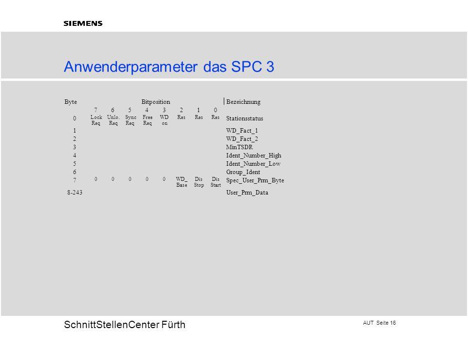 AUT Seite 16 20 SchnittStellenCenter Fürth Anwenderparameter das SPC 3 ByteBitpositionBezeichnung 76543210 0 Lock Req Unlo. Req Sync Req Free Req WD o