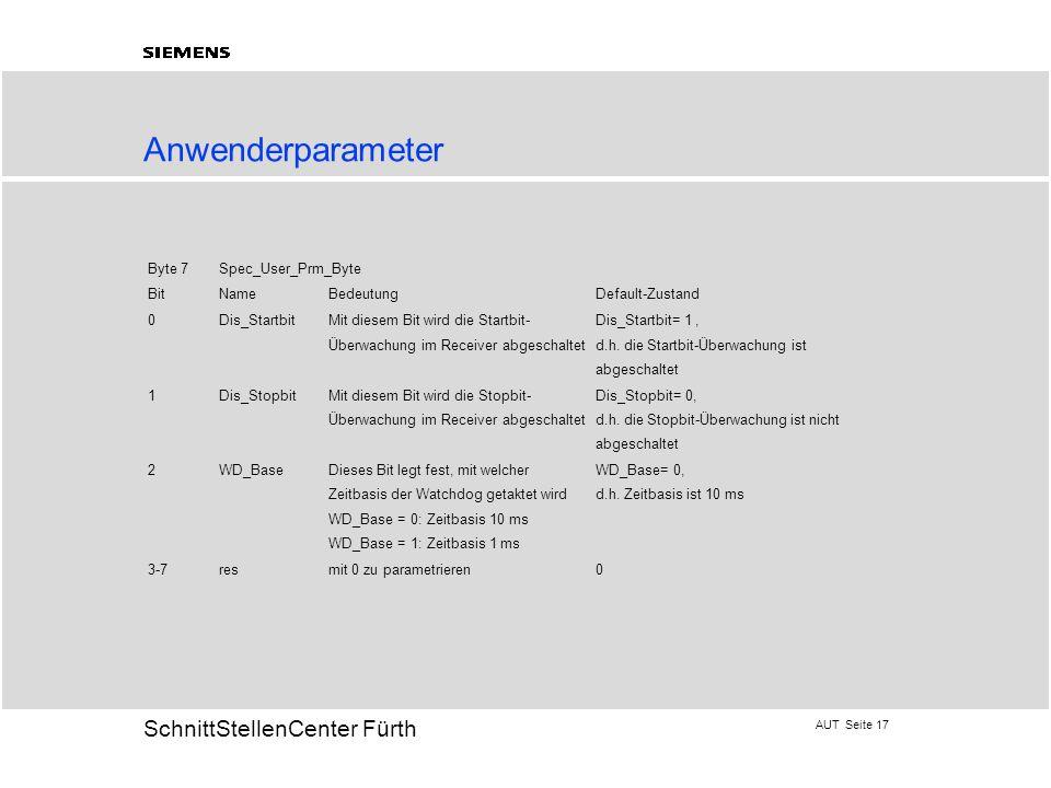 AUT Seite 17 20 SchnittStellenCenter Fürth Anwenderparameter