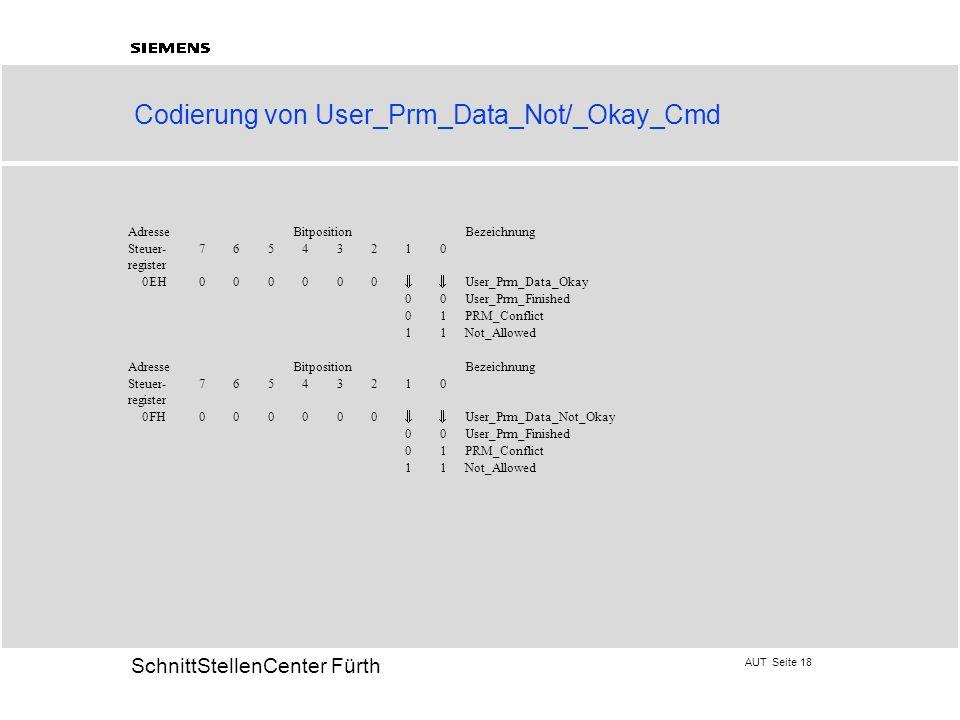 AUT Seite 18 20 SchnittStellenCenter Fürth Codierung von User_Prm_Data_Not/_Okay_Cmd