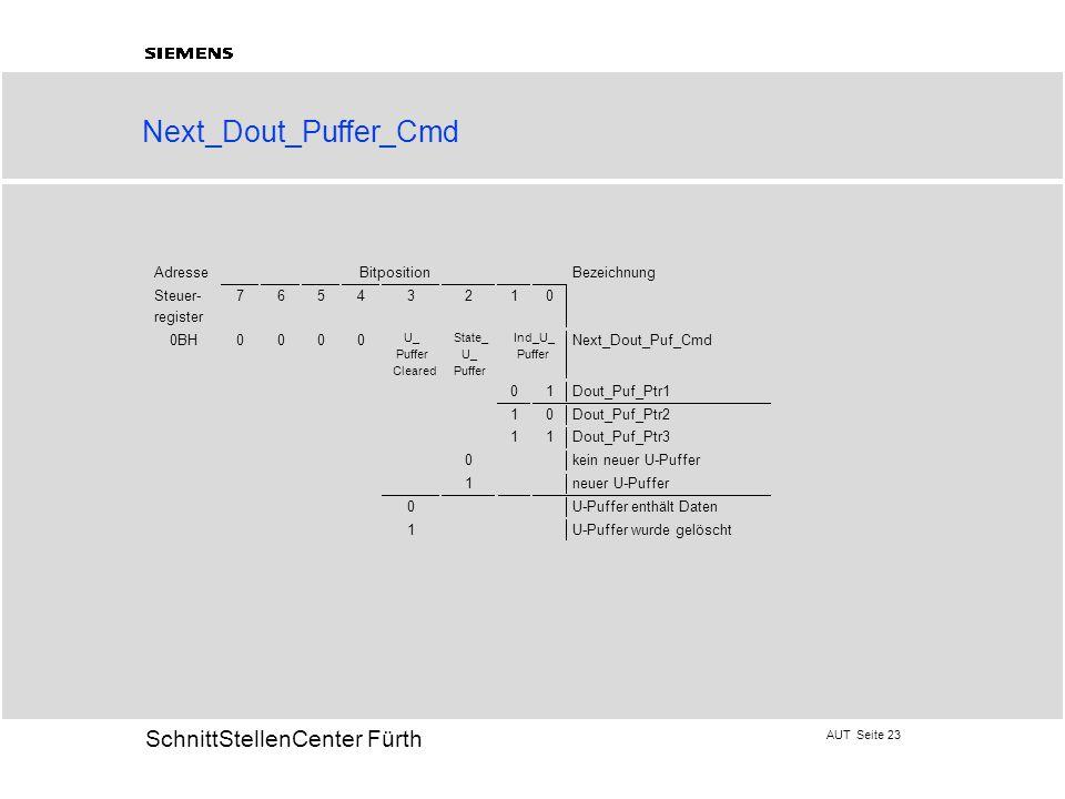 AUT Seite 23 20 SchnittStellenCenter Fürth Next_Dout_Puffer_Cmd