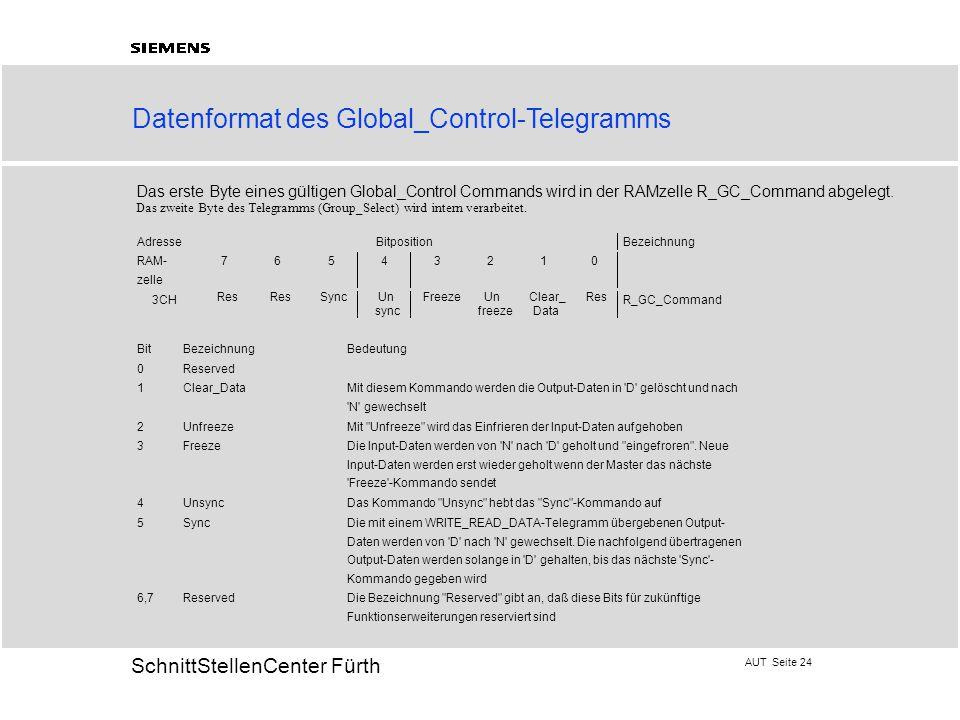 AUT Seite 24 20 SchnittStellenCenter Fürth Das erste Byte eines gültigen Global_Control Commands wird in der RAMzelle R_GC_Command abgelegt. Das zweit