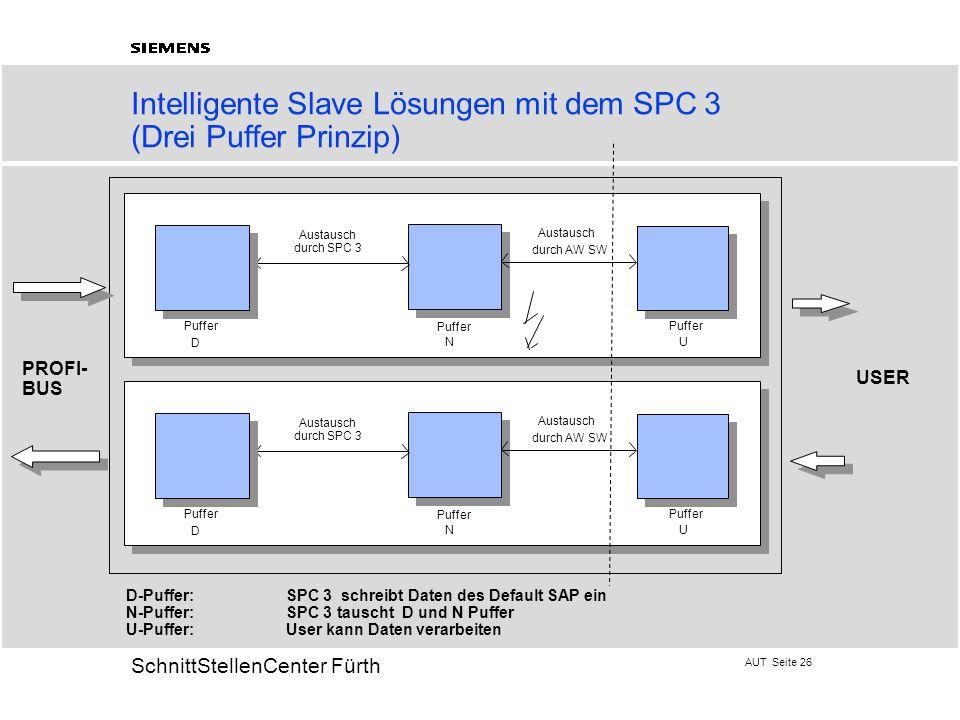 AUT Seite 26 20 SchnittStellenCenter Fürth Intelligente Slave Lösungen mit dem SPC 3 (Drei Puffer Prinzip) D-Puffer: SPC 3 schreibt Daten des Default SAP ein N-Puffer: SPC 3 tauscht D und N Puffer U-Puffer: User kann Daten verarbeiten Puffer Austausch durch SPC 3 durch AW SW N U D USER Puffer Austausch durch SPC 3 durch AW SW N U D PROFI- BUS