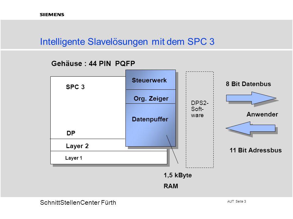 AUT Seite 4 20 SchnittStellenCenter Fürth Intelligente DP - Slavelösungen mit dem SPC 3 (Speicheraufteilung des internen RAM´s) AdresseFunktion 000HSteuerwerkparameter interne Arbeitszellen Latches/Register (21 Byte) 016HOrganisatorische Parameter (42 Byte) 040HDP- Puffer:Data In (3) Data Out (3) Diagnose (2) Parametrierdaten (1) 5FFH Konfigurierdaten(2) Hilfspuffer (1 oder 2) SSA Puffer (1) interne Arbeitszellen