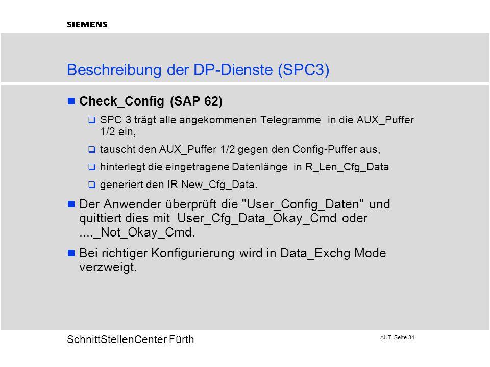 AUT Seite 34 20 SchnittStellenCenter Fürth Beschreibung der DP-Dienste (SPC3) Check_Config (SAP 62)  SPC 3 trägt alle angekommenen Telegramme in die AUX_Puffer 1/2 ein,  tauscht den AUX_Puffer 1/2 gegen den Config-Puffer aus,  hinterlegt die eingetragene Datenlänge in R_Len_Cfg_Data  generiert den IR New_Cfg_Data.