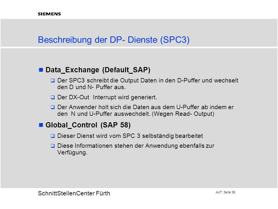 AUT Seite 36 20 SchnittStellenCenter Fürth Beschreibung der DP- Dienste (SPC3) Data_Exchange (Default_SAP)  Der SPC3 schreibt die Output Daten in den