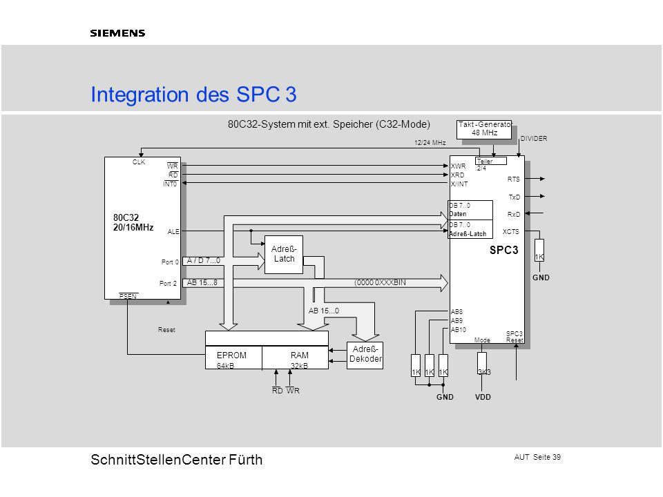AUT Seite 39 20 SchnittStellenCenter Fürth Integration des SPC 3 A / D 7...0 (0000 0XXXBIN WR RD INT0 Takt -Generator 48 MHz 80C32 20/16MHz Port 0 Port 2 CLK XWR XRD X/INT AB8 AB9 AB10 80C32-System mit ext.