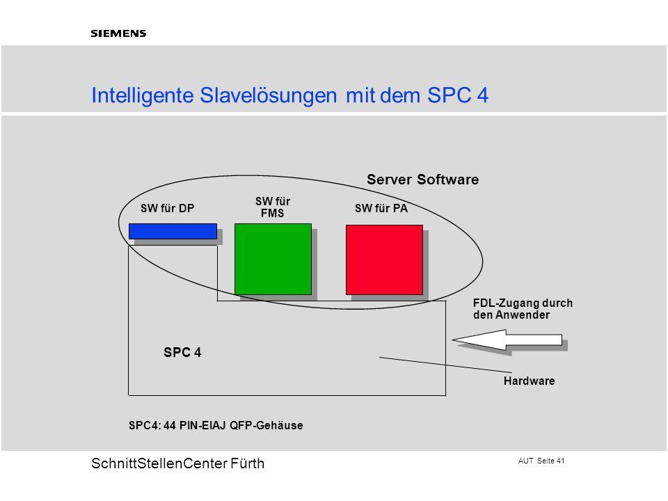 AUT Seite 41 20 SchnittStellenCenter Fürth Intelligente Slavelösungen mit dem SPC 4 SPC 4 SW für FMS SW für PASW für DP Server Software Hardware FDL-Zugang durch den Anwender SPC4: 44 PIN-EIAJ QFP-Gehäuse
