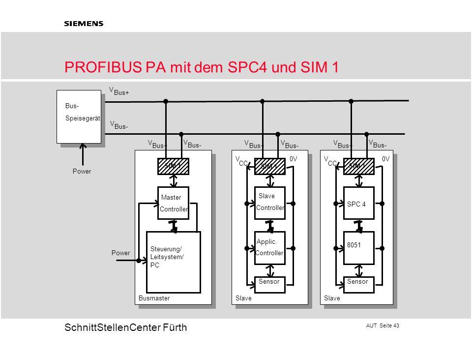 AUT Seite 43 20 SchnittStellenCenter Fürth PROFIBUS PA mit dem SPC4 und SIM 1 SIM 1 Master Controller SIM 1 Slave Controller Applic. Controller Sensor
