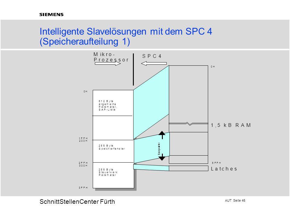 AUT Seite 45 20 SchnittStellenCenter Fürth Intelligente Slavelösungen mit dem SPC 4 (Speicheraufteilung 1) 0H 1FFH 200H 2FFH 300H 3FFH 0H 5FFH 1,5 kB