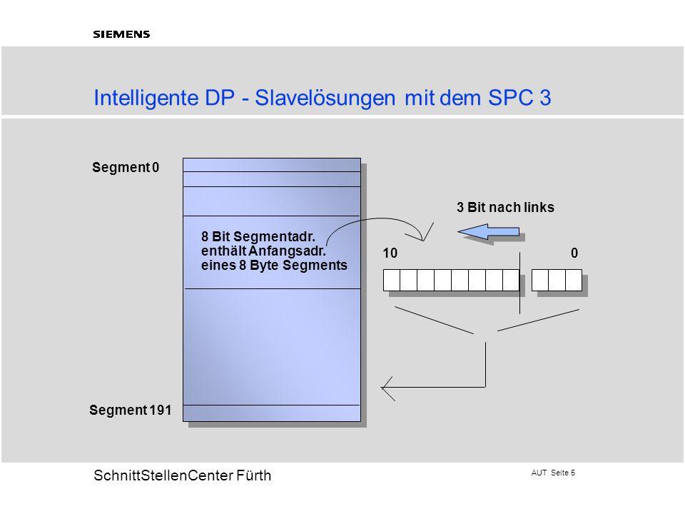 AUT Seite 5 20 SchnittStellenCenter Fürth Intelligente DP - Slavelösungen mit dem SPC 3 Segment 0 Segment 191 8 Bit Segmentadr. enthält Anfangsadr. ei