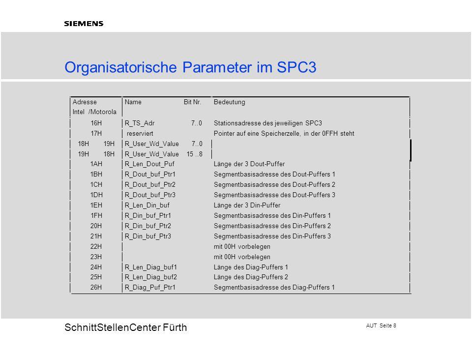 AUT Seite 8 20 SchnittStellenCenter Fürth Organisatorische Parameter im SPC3 Adresse Intel /Motorola Name Bit Nr.Bedeutung 16HR_TS_Adr 7..0Stationsadresse des jeweiligen SPC3 17H reserviertPointer auf eine Speicherzelle, in der 0FFH steht 18H19HR_User_Wd_Value 7..0 19H18HR_User_Wd_Value 15..8 1AHR_Len_Dout_PufLänge der 3 Dout-Puffer 1BHR_Dout_buf_Ptr1Segmentbasisadresse des Dout-Puffers 1 1CHR_Dout_buf_Ptr2Segmentbasisadresse des Dout-Puffers 2 1DHR_Dout_buf_Ptr3Segmentbasisadresse des Dout-Puffers 3 1EHR_Len_Din_bufLänge der 3 Din-Puffer 1FHR_Din_buf_Ptr1Segmentbasisadresse des Din-Puffers 1 20HR_Din_buf_Ptr2Segmentbasisadresse des Din-Puffers 2 21HR_Din_buf_Ptr3Segmentbasisadresse des Din-Puffers 3 22Hmit 00H vorbelegen 23Hmit 00H vorbelegen 24HR_Len_Diag_buf1Länge des Diag-Puffers 1 25HR_Len_Diag_buf2Länge des Diag-Puffers 2 26HR_Diag_Puf_Ptr1Segmentbasisadresse des Diag-Puffers 1