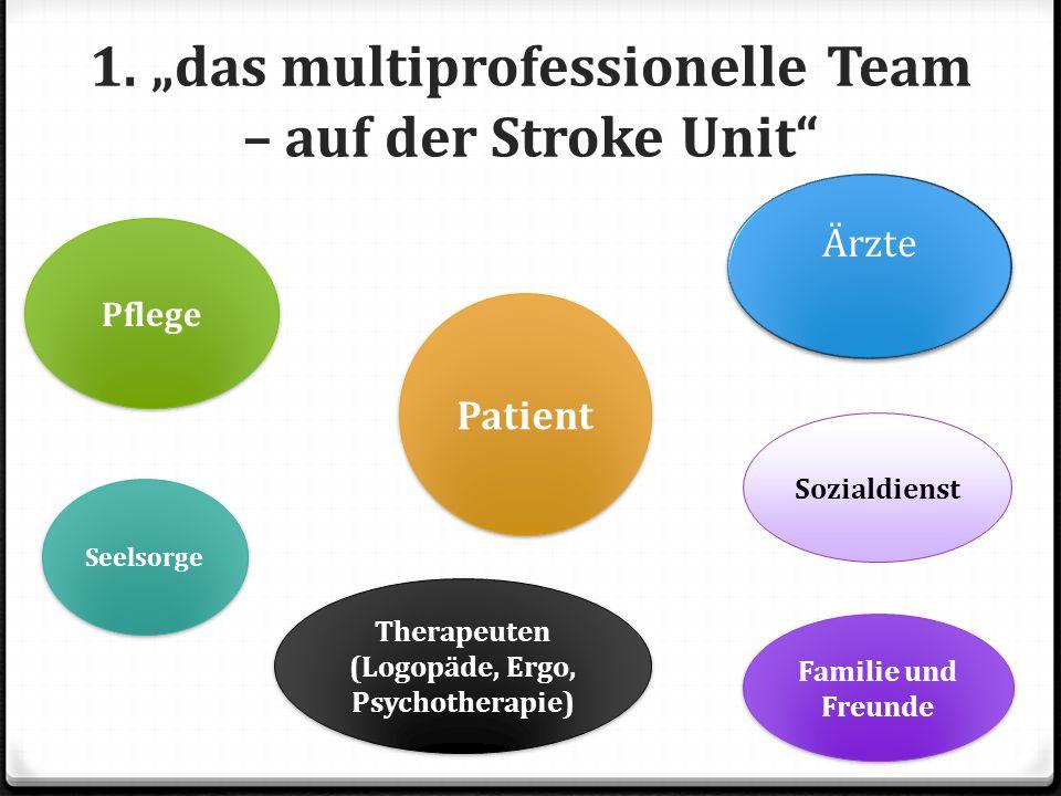 """1. """"das multiprofessionelle Team – auf der Stroke Unit"""" Patient Pflege Ärzte Seelsorge Familie und Freunde Therapeuten (Logopäde, Ergo, Psychotherapie"""