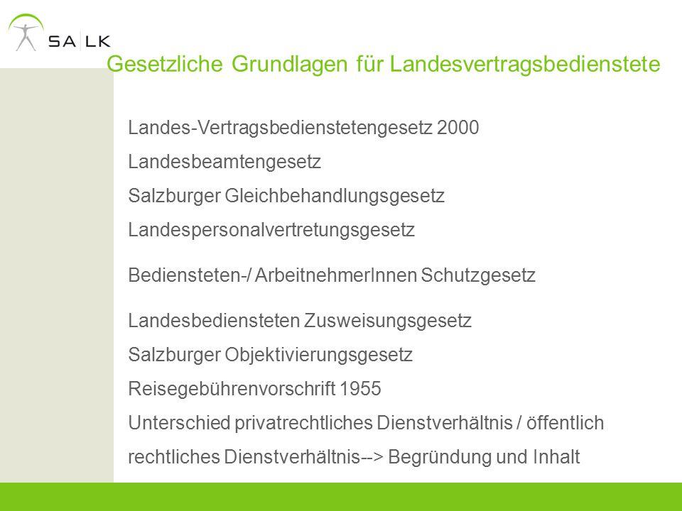 Gesetzliche Grundlagen für Landesvertragsbedienstete Landes-Vertragsbedienstetengesetz 2000 Landesbeamtengesetz Salzburger Gleichbehandlungsgesetz Lan