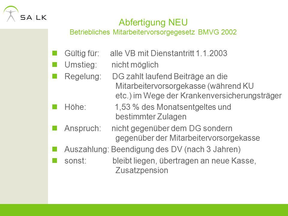 Abfertigung NEU Betriebliches Mitarbeitervorsorgegesetz BMVG 2002 Gültig für: alle VB mit Dienstantritt 1.1.2003 Umstieg: nicht möglich Regelung: DG z