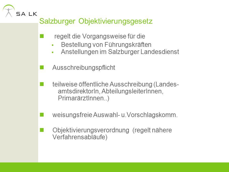 Salzburger Objektivierungsgesetz regelt die Vorgangsweise für die  Bestellung von Führungskräften  Anstellungen im Salzburger Landesdienst Ausschrei