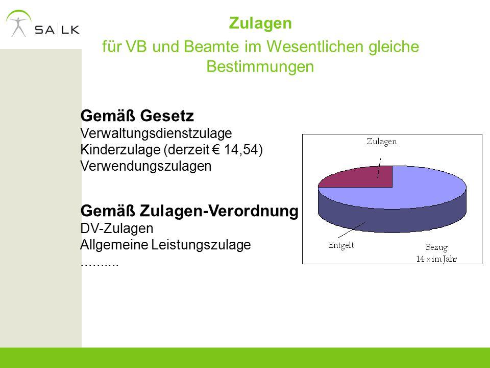 Zulagen für VB und Beamte im Wesentlichen gleiche Bestimmungen Gemäß Gesetz Verwaltungsdienstzulage Kinderzulage (derzeit € 14,54) Verwendungszulagen