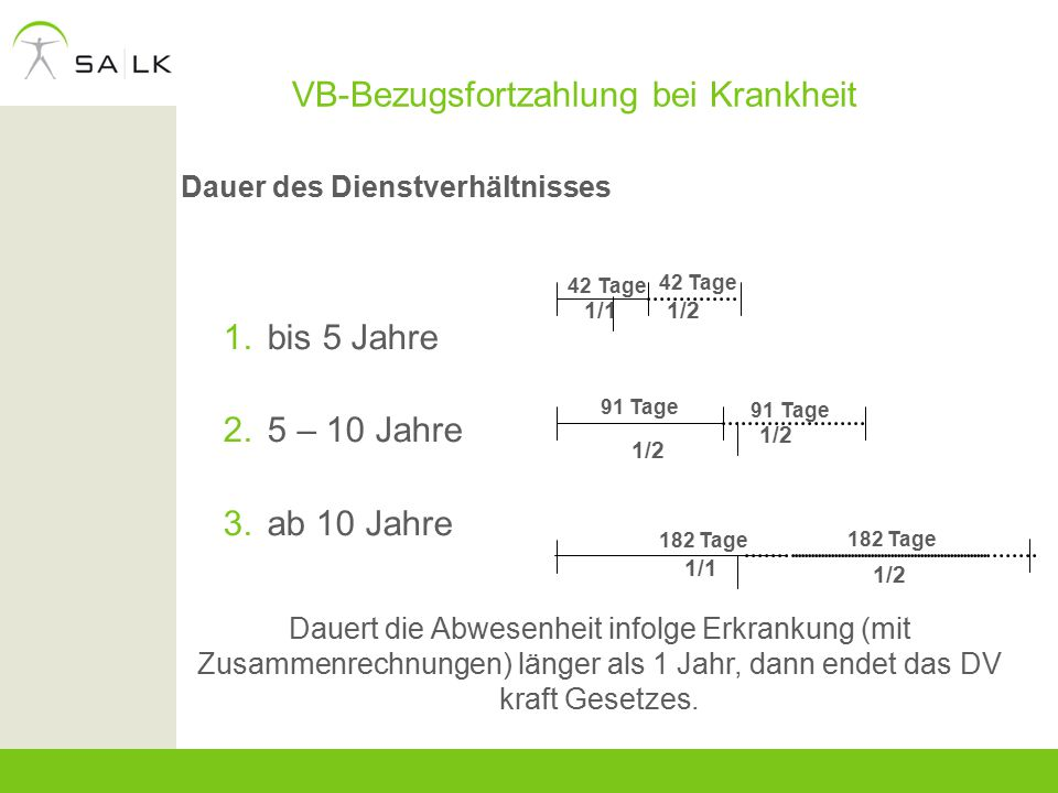 VB-Bezugsfortzahlung bei Krankheit Dauert die Abwesenheit infolge Erkrankung (mit Zusammenrechnungen) länger als 1 Jahr, dann endet das DV kraft Geset