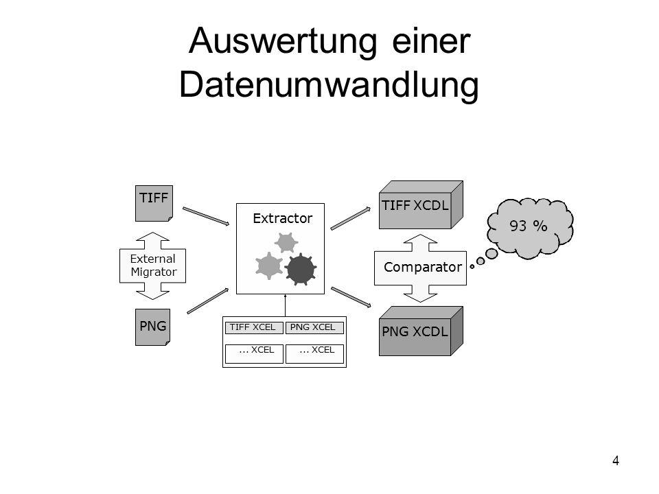 """5 XCDL """"Hintergrund-Technologie : XML Während die Informationen aufgeteilt werden, wird unterschieden in: - normData (Roh-Information) - properties (Eigenschaften) XCDL-Dokument besteht aus einer oder mehr normData und properties, welche mit diesen normData verbunden sind  Beschreiben zusammen den kompletten Inhalt"""