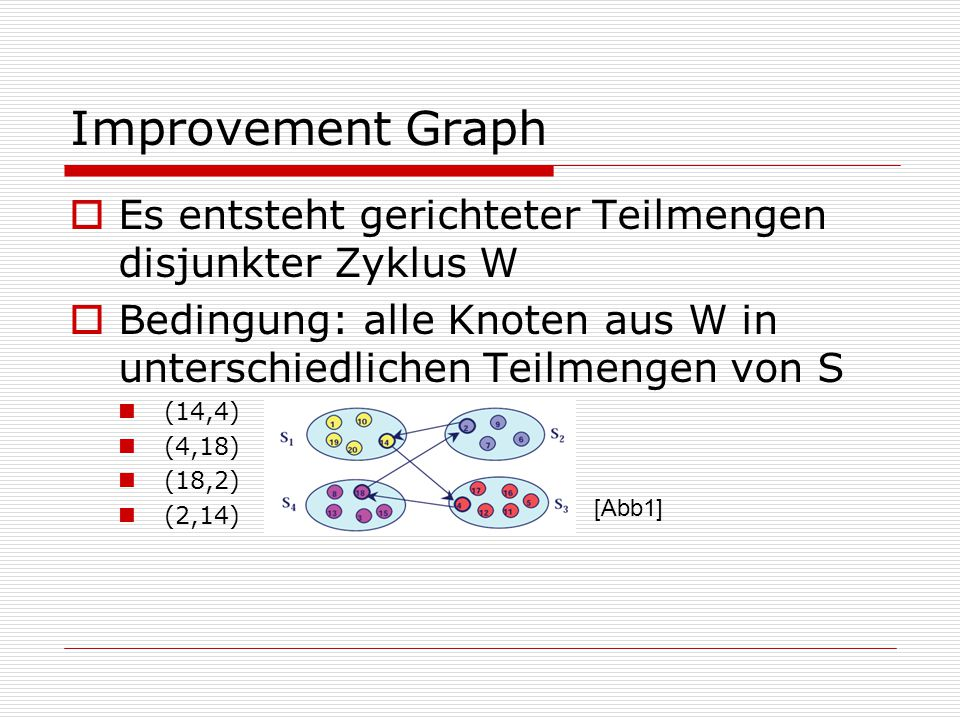 Improvement Graph  Es entsteht gerichteter Teilmengen disjunkter Zyklus W  Bedingung: alle Knoten aus W in unterschiedlichen Teilmengen von S (14,4) (4,18) (18,2) (2,14) [Abb1]