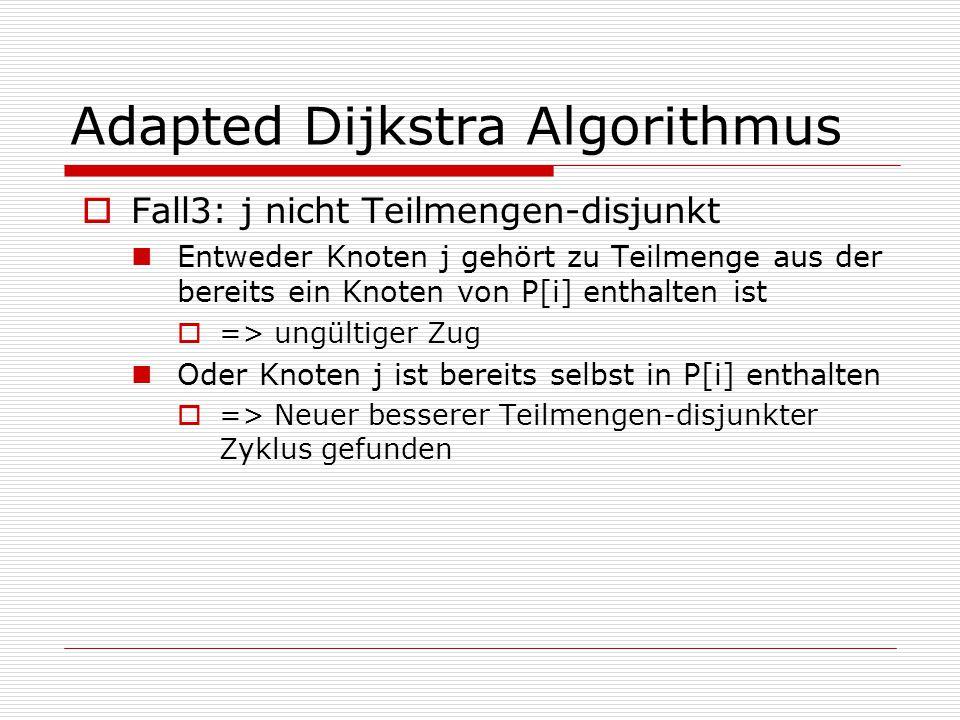Adapted Dijkstra Algorithmus  Fall3: j nicht Teilmengen-disjunkt Entweder Knoten j gehört zu Teilmenge aus der bereits ein Knoten von P[i] enthalten ist  => ungültiger Zug Oder Knoten j ist bereits selbst in P[i] enthalten  => Neuer besserer Teilmengen-disjunkter Zyklus gefunden