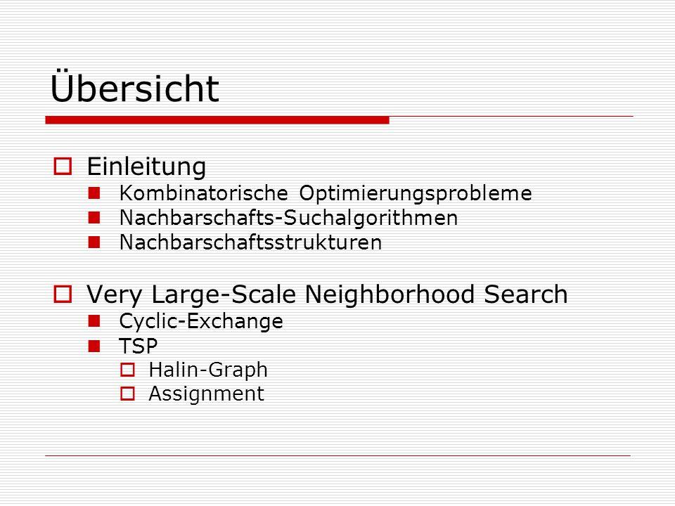 Übersicht  Einleitung Kombinatorische Optimierungsprobleme Nachbarschafts-Suchalgorithmen Nachbarschaftsstrukturen  Very Large-Scale Neighborhood Search Cyclic-Exchange TSP  Halin-Graph  Assignment
