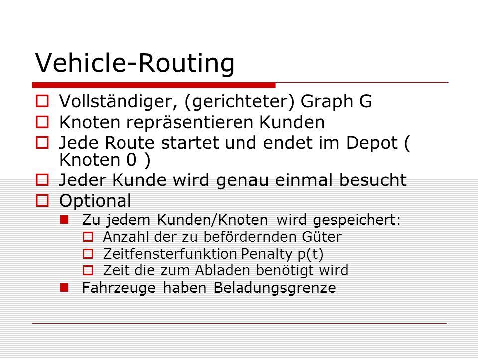 Vehicle-Routing  Vollständiger, (gerichteter) Graph G  Knoten repräsentieren Kunden  Jede Route startet und endet im Depot ( Knoten 0 )  Jeder Kunde wird genau einmal besucht  Optional Zu jedem Kunden/Knoten wird gespeichert:  Anzahl der zu befördernden Güter  Zeitfensterfunktion Penalty p(t)  Zeit die zum Abladen benötigt wird Fahrzeuge haben Beladungsgrenze