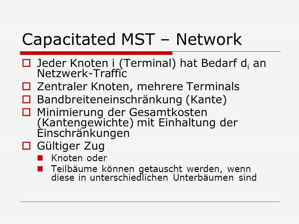 Capacitated MST – Network  Jeder Knoten i (Terminal) hat Bedarf d i an Netzwerk-Traffic  Zentraler Knoten, mehrere Terminals  Bandbreiteneinschränkung (Kante)  Minimierung der Gesamtkosten (Kantengewichte) mit Einhaltung der Einschränkungen  Gültiger Zug Knoten oder Teilbäume können getauscht werden, wenn diese in unterschiedlichen Unterbäumen sind