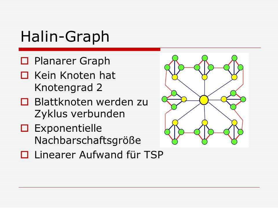 Halin-Graph  Planarer Graph  Kein Knoten hat Knotengrad 2  Blattknoten werden zu Zyklus verbunden  Exponentielle Nachbarschaftsgröße  Linearer Au