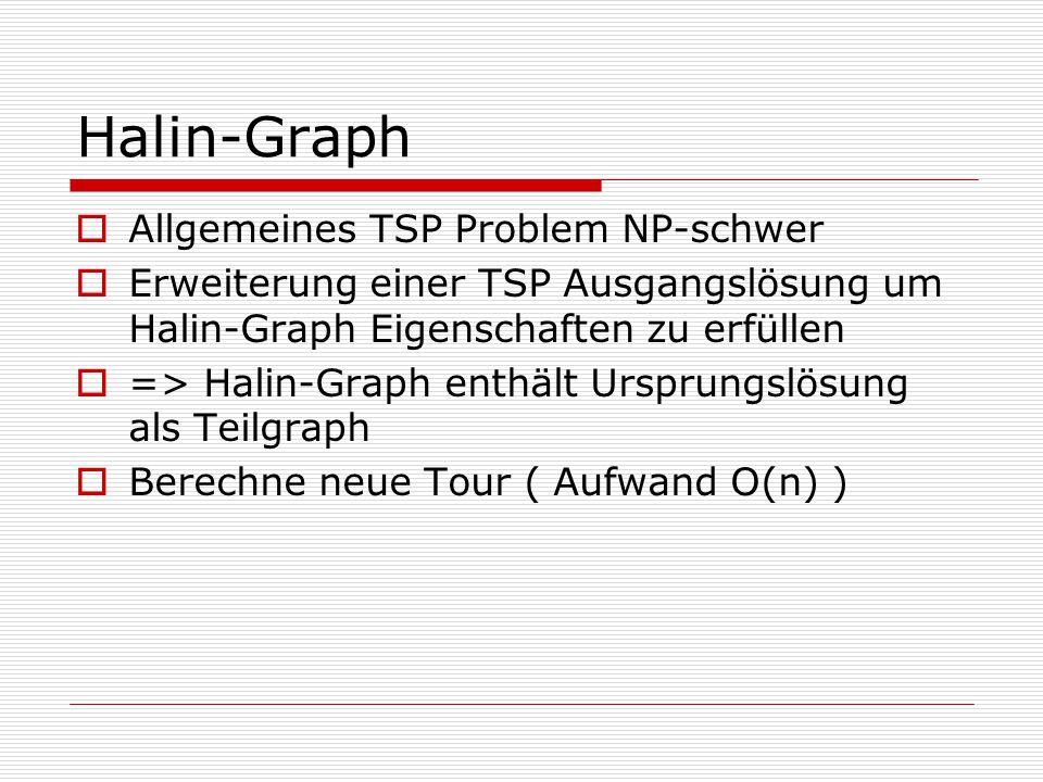 Halin-Graph  Allgemeines TSP Problem NP-schwer  Erweiterung einer TSP Ausgangslösung um Halin-Graph Eigenschaften zu erfüllen  => Halin-Graph enthält Ursprungslösung als Teilgraph  Berechne neue Tour ( Aufwand O(n) )