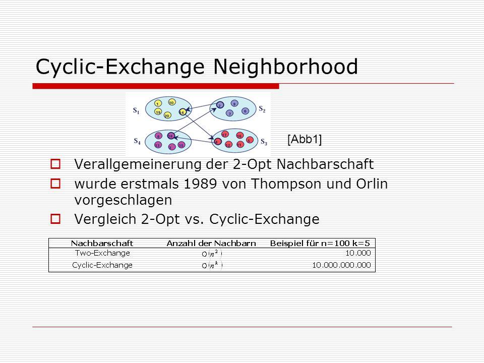 Cyclic-Exchange Neighborhood  Verallgemeinerung der 2-Opt Nachbarschaft  wurde erstmals 1989 von Thompson und Orlin vorgeschlagen  Vergleich 2-Opt vs.