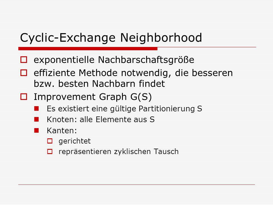 Cyclic-Exchange Neighborhood  exponentielle Nachbarschaftsgröße  effiziente Methode notwendig, die besseren bzw. besten Nachbarn findet  Improvemen