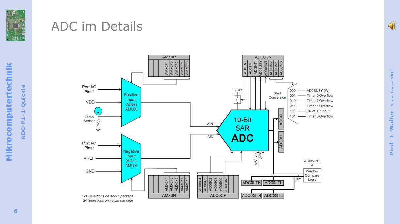Mikrocomputertechnik ADC-P1-1-Quickie Prof. J. Walter Stand Januar 2015 6 ADC im Details