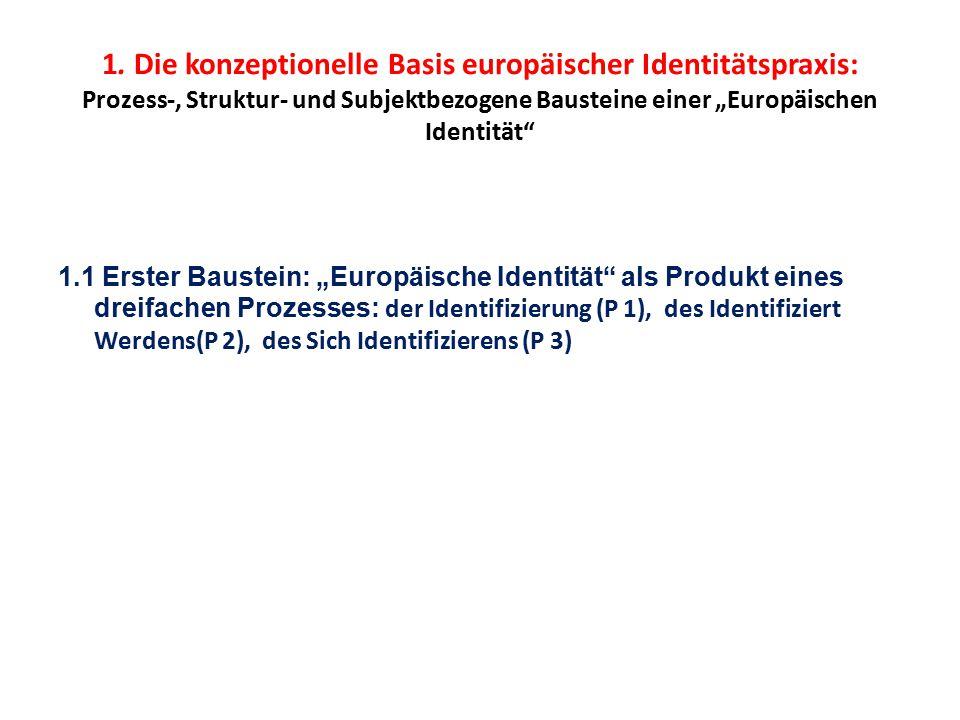 """1. Die konzeptionelle Basis europäischer Identitätspraxis: Prozess-, Struktur- und Subjektbezogene Bausteine einer """"Europäischen Identität"""" 1.1 Erster"""
